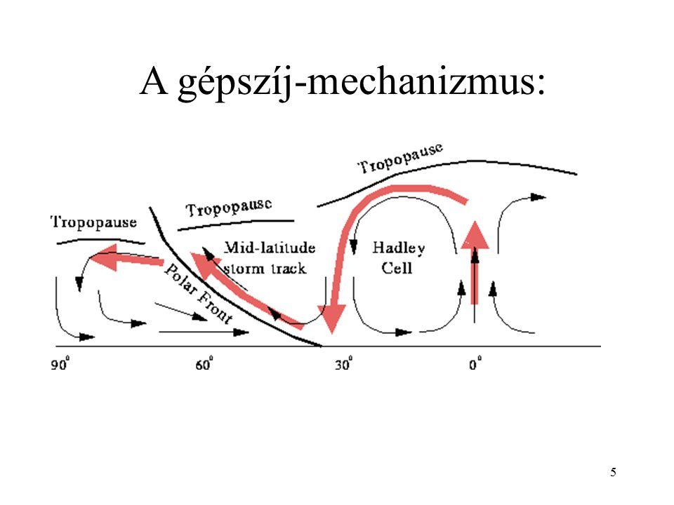 4 Az áttétel: a Hadley-cirkuláció