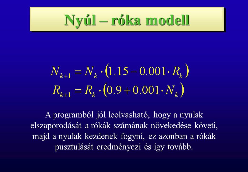 Nyúl – róka modell A programból jól leolvasható, hogy a nyulak elszaporodását a rókák számának növekedése követi, majd a nyulak kezdenek fogyni, ez az