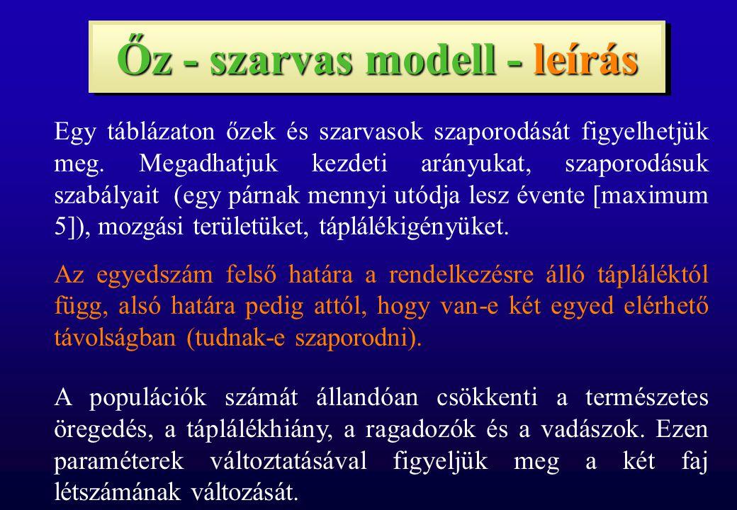 Őz - szarvas modell - leírás Egy táblázaton őzek és szarvasok szaporodását figyelhetjük meg. Megadhatjuk kezdeti arányukat, szaporodásuk szabályait (e