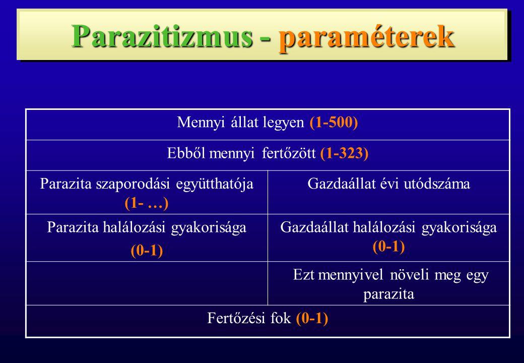 Parazitizmus - paraméterek Mennyi állat legyen (1-500) Ebből mennyi fertőzött (1-323) Parazita szaporodási együtthatója (1- …) Gazdaállat évi utódszám