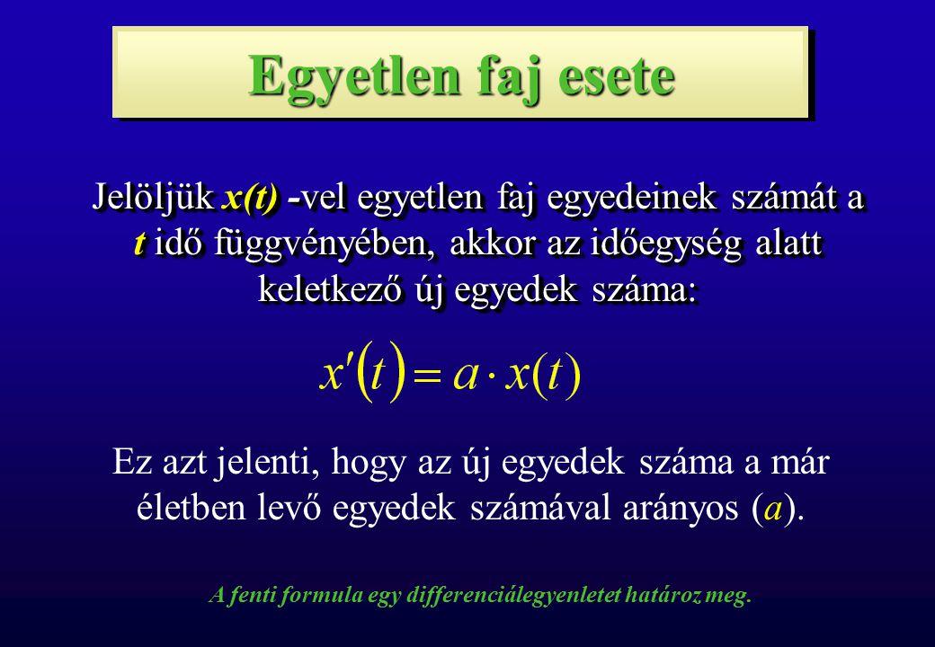 Jelöljük x(t) -vel egyetlen faj egyedeinek számát a t idő függvényében, akkor az időegység alatt keletkező új egyedek száma: Egyetlen faj esete Ez azt