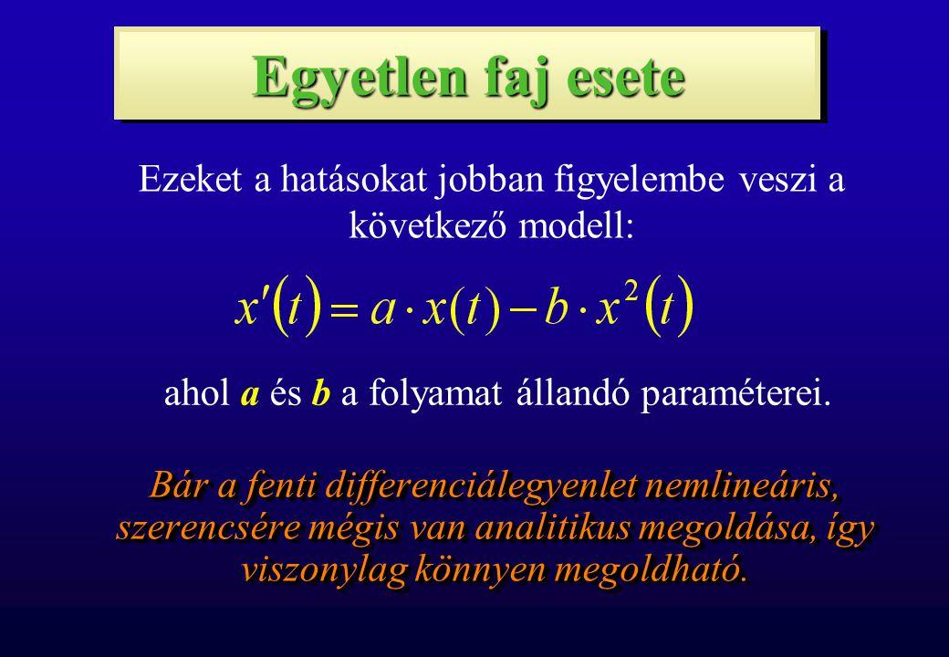 Több faj esete Ha a rendszer egyidejűleg több fajt is tartalmaz, és a fajok versengenek a táplálékforrásokért, akkor két faj esetén a modell: Itt x 1 (t) és x 2 (t) jelöli a két különböző fajt.