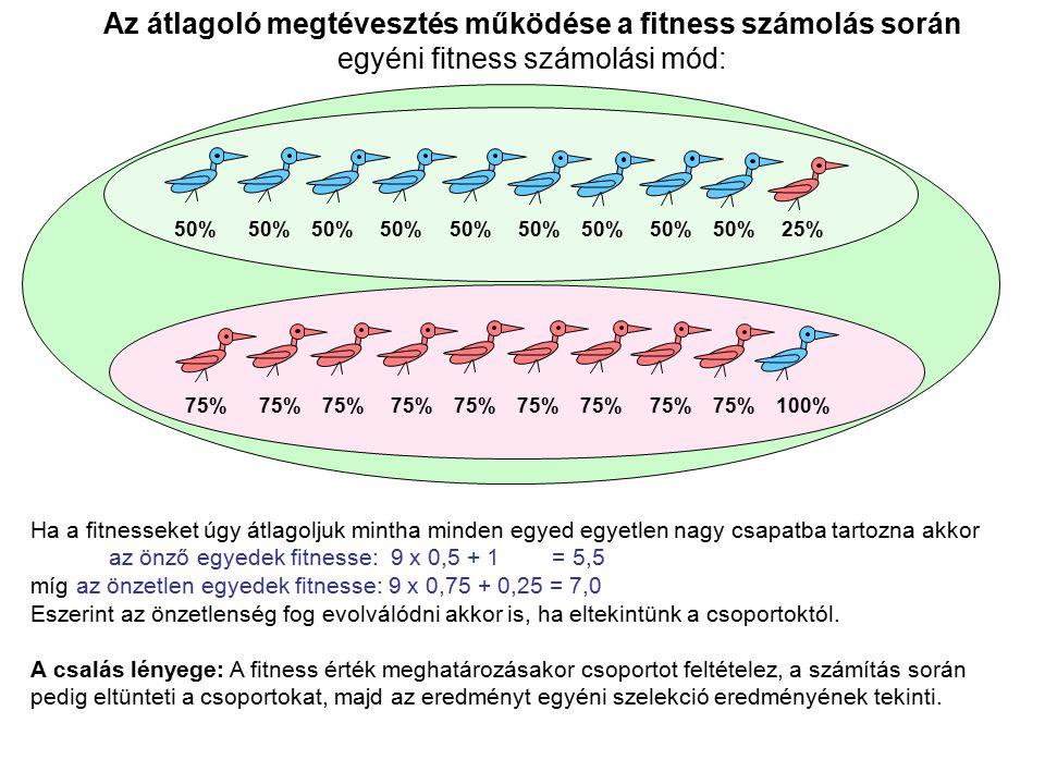 50% 50% 50% 50% 50% 50% 50% 50% 50% 25% 75% 75% 75% 75% 75% 75% 75% 75% 75% 100% Ha a fitnesseket úgy átlagoljuk mintha minden egyed egyetlen nagy csa