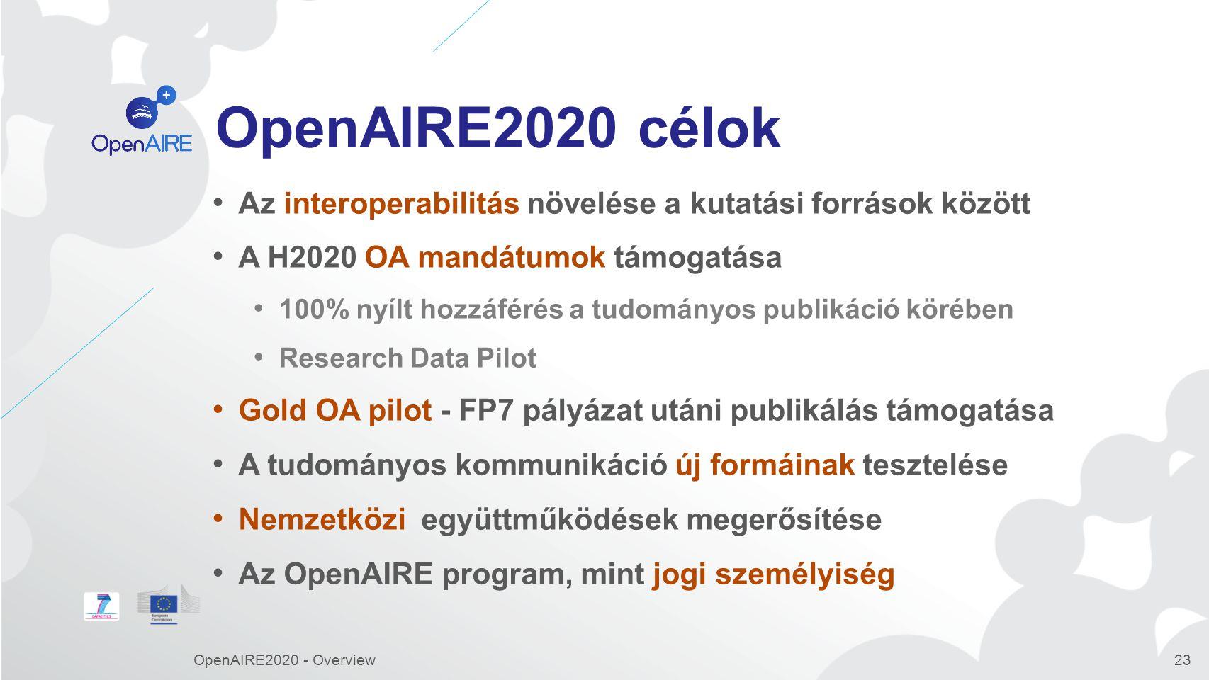 OpenAIRE2020 célok Az interoperabilitás növelése a kutatási források között A H2020 OA mandátumok támogatása 100% nyílt hozzáférés a tudományos publikáció körében Research Data Pilot Gold OA pilot - FP7 pályázat utáni publikálás támogatása A tudományos kommunikáció új formáinak tesztelése Nemzetközi együttműködések megerősítése Az OpenAIRE program, mint jogi személyiség OpenAIRE2020 - Overview23