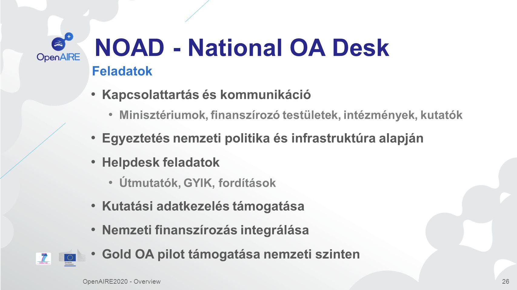 NOAD - National OA Desk Kapcsolattartás és kommunikáció Minisztériumok, finanszírozó testületek, intézmények, kutatók Egyeztetés nemzeti politika és infrastruktúra alapján Helpdesk feladatok Útmutatók, GYIK, fordítások Kutatási adatkezelés támogatása Nemzeti finanszírozás integrálása Gold OA pilot támogatása nemzeti szinten Feladatok OpenAIRE2020 - Overview26
