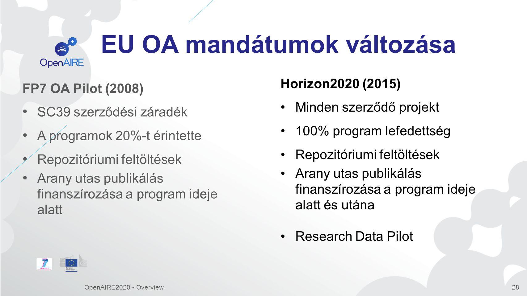 EU OA mandátumok változása FP7 OA Pilot (2008) SC39 szerződési záradék A programok 20%-t érintette Repozitóriumi feltöltések Arany utas publikálás finanszírozása a program ideje alatt OpenAIRE2020 - Overview28 Horizon2020 (2015) Minden szerződő projekt 100% program lefedettség Repozitóriumi feltöltések Arany utas publikálás finanszírozása a program ideje alatt és utána Research Data Pilot