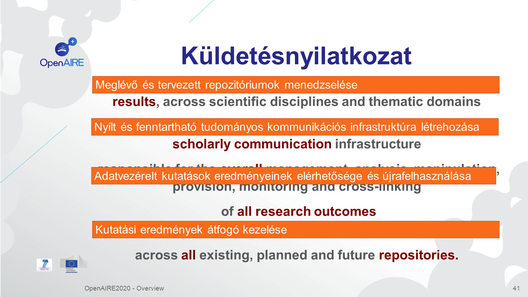 Küldetésnyilatkozat Promote the discoverability and reuse of data-driven research results, across scientific disciplines and thematic domains by establishing an open and sustainable scholarly communication infrastructure responsible for the overall management, analysis, manipulation, provision, monitoring and cross-linking of all research outcomes (publications, related datasets, software, services, …) across all existing, planned and future repositories.
