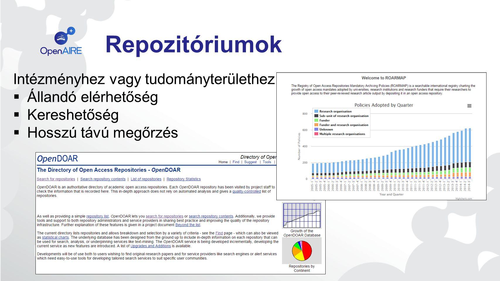 Repozitóriumok Intézményhez vagy tudományterülethez kötött  Állandó elérhetőség  Kereshetőség  Hosszú távú megőrzés DOAR, ROAR