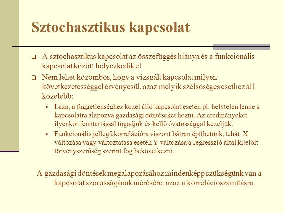 Sztochasztikus kapcsolat  A sztochasztikus kapcsolat az összefüggés hiánya és a funkcionális kapcsolat között helyezkedik el.