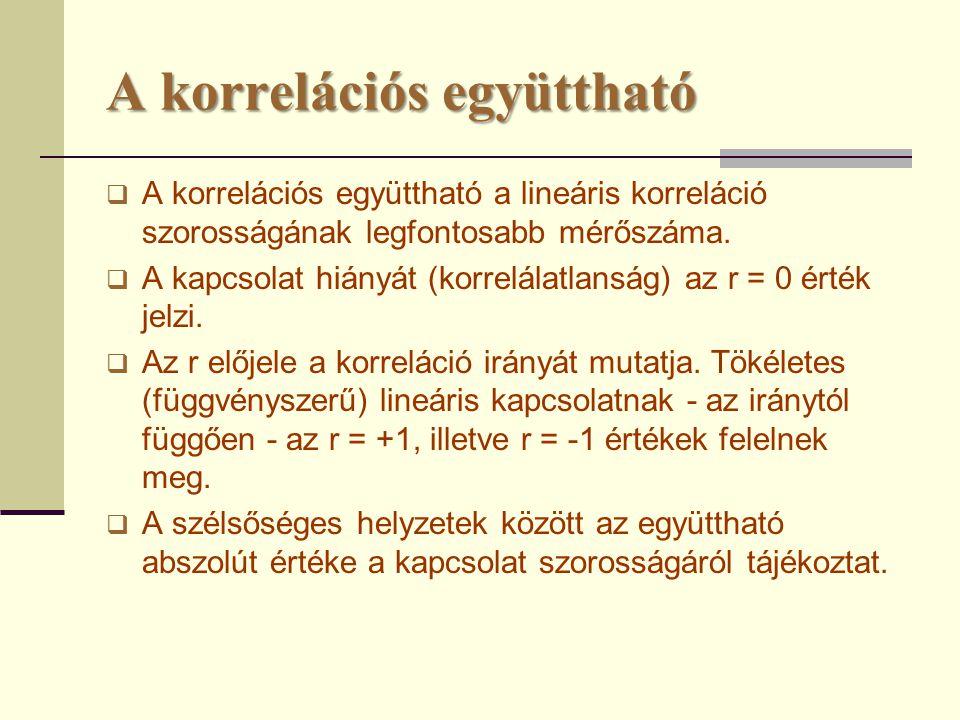 A korrelációs együttható  A korrelációs együttható a lineáris korreláció szorosságának legfontosabb mérőszáma.