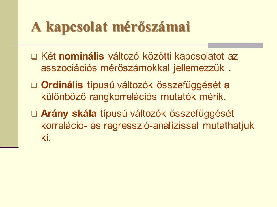 Sztochasztikus kapcsolatok fajtái  Asszociáció (mindkét ismérv minőségi/területi ismérv, nominális skálán mérve).