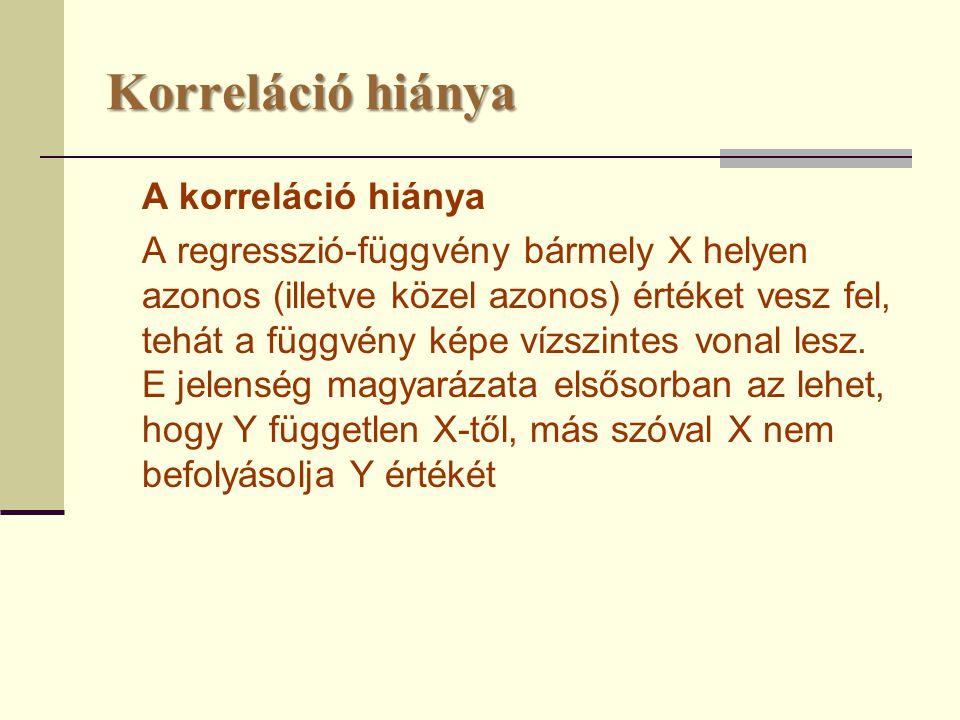Kovariancia  Az X és Y mennyiségi változók közötti kapcsolat irányát mutatja meg.