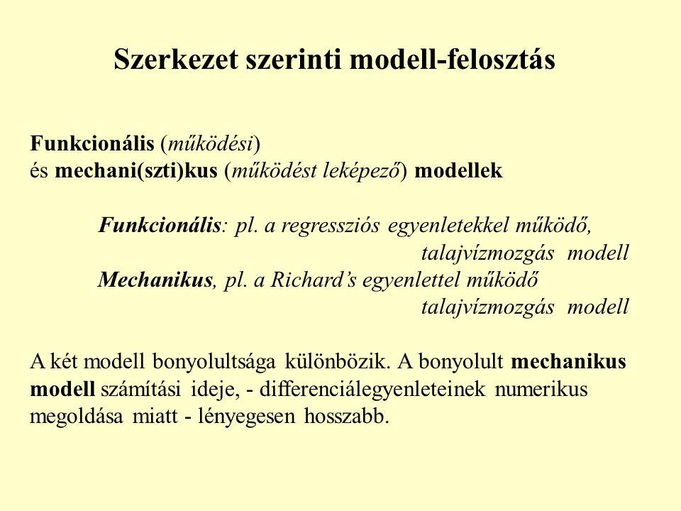 Szerkezet szerinti modell-felosztás Funkcionális (működési) és mechani(szti)kus (működést leképező) modellek Funkcionális: pl. a regressziós egyenlete