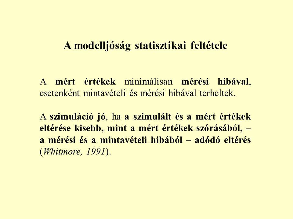 A modelljóság statisztikai feltétele A mért értékek minimálisan mérési hibával, esetenként mintavételi és mérési hibával terheltek. A szimuláció jó, h