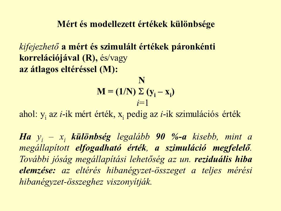 Mért és modellezett értékek különbsége kifejezhető a mért és szimulált értékek páronkénti korrelációjával (R), és/vagy az átlagos eltéréssel (M): N M = (1/N)  (y i – x i ) i=1 ahol: y i az i-ik mért érték, x i pedig az i-ik szimulációs érték Ha y i – x i különbség legalább 90 %-a kisebb, mint a megállapított elfogadható érték, a szimuláció megfelelő.