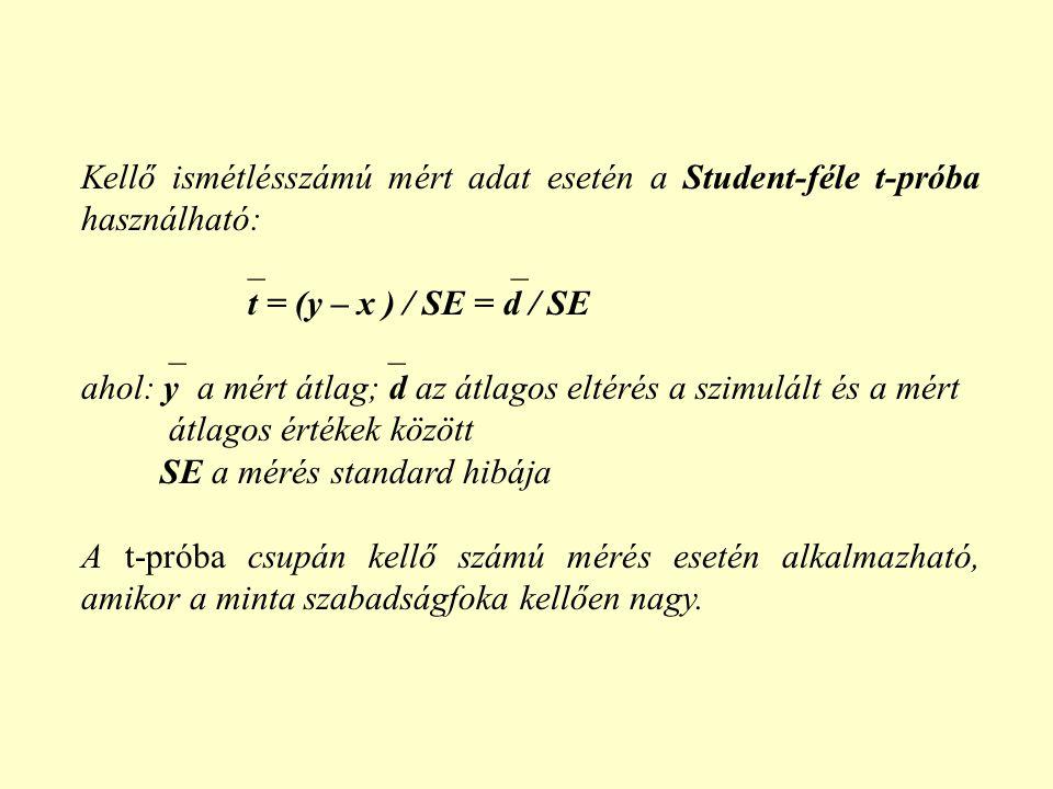 Kellő ismétlésszámú mért adat esetén a Student-féle t-próba használható: _ _ t = (y – x ) / SE = d / SE _ _ ahol: y a mért átlag; d az átlagos eltérés a szimulált és a mért átlagos értékek között SE a mérés standard hibája A t-próba csupán kellő számú mérés esetén alkalmazható, amikor a minta szabadságfoka kellően nagy.