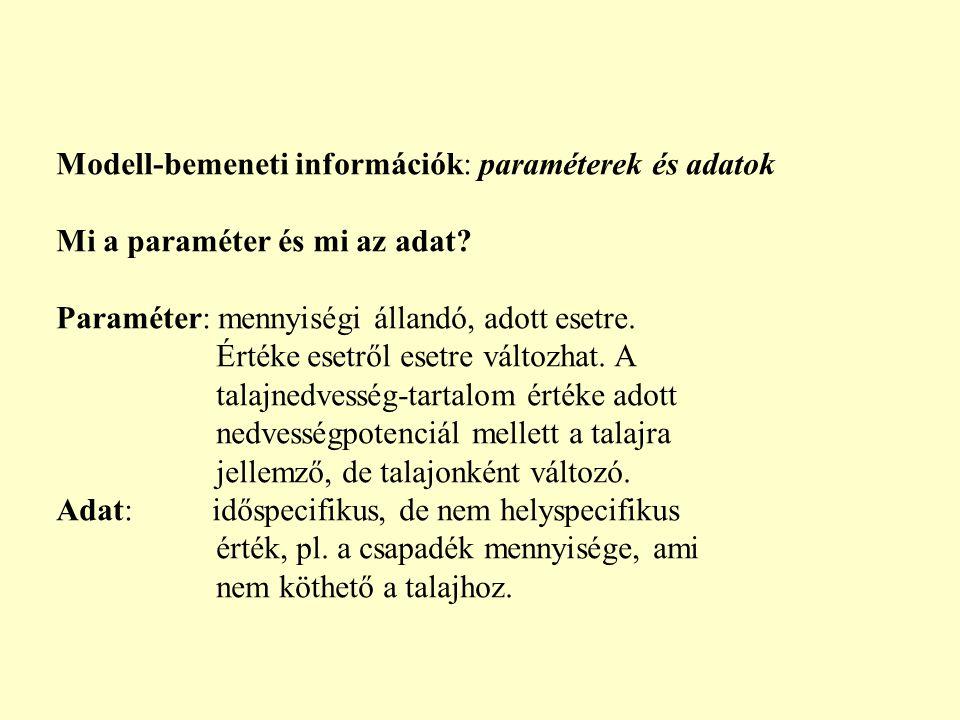 Modell-bemeneti információk: paraméterek és adatok Mi a paraméter és mi az adat? Paraméter: mennyiségi állandó, adott esetre. Értéke esetről esetre vá