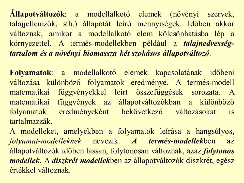 Állapotváltozók: a modellalkotó elemek (növényi szervek, talajjellemzők, stb.) állapotát leíró mennyiségek.
