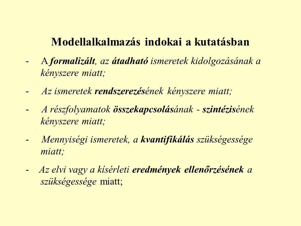 Modellalkalmazás indokai a kutatásban - A formalizált, az átadható ismeretek kidolgozásának a kényszere miatt; - Az ismeretek rendszerezésének kénysze