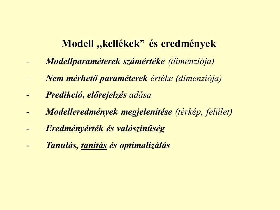 """Modell """"kellékek"""" és eredmények - Modellparaméterek számértéke (dimenziója) - Nem mérhető paraméterek értéke (dimenziója) - Predikció, előrejelzés adá"""