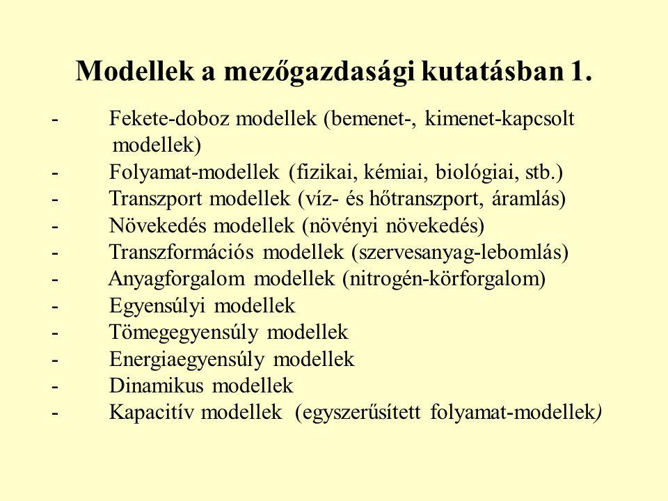 - Determinisztikus modellek (egyenletek, egyenlet rendszerek) - Mechanisztikus modellek (aktuális ismeretszinten) - Sztochasztikus modellek (statisztikai eredmény) - Kvalitatív modellek (verbális ismeretek beépítése) - Szakértői rendszerek (tudásbázis) - Vegyes modellek (determinisztikus modell + tudásbázis) - Konceptuális modellek (a modellezett rendszer elemei és kapcsolódásai) Modell típusok a mezőgazdasági kutatásban 2.