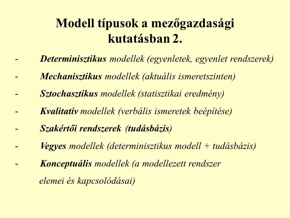 - Determinisztikus modellek (egyenletek, egyenlet rendszerek) - Mechanisztikus modellek (aktuális ismeretszinten) - Sztochasztikus modellek (statiszti
