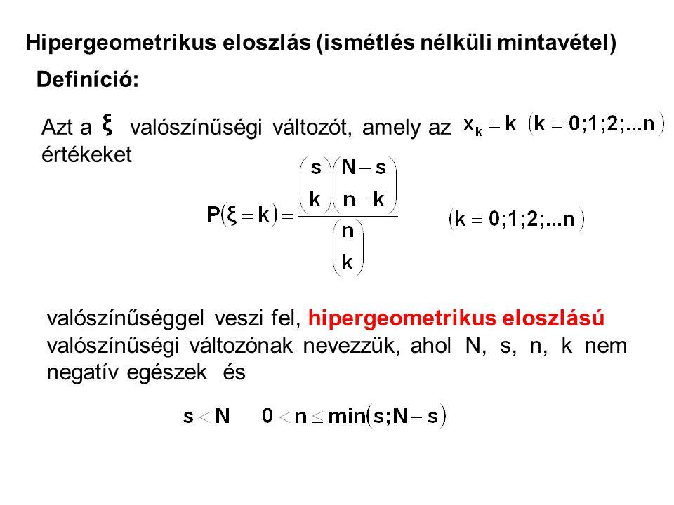 Hipergeometrikus eloszlás (ismétlés nélküli mintavétel) Definíció: Azt a valószínűségi változót, amely az értékeket valószínűséggel veszi fel, hiperge