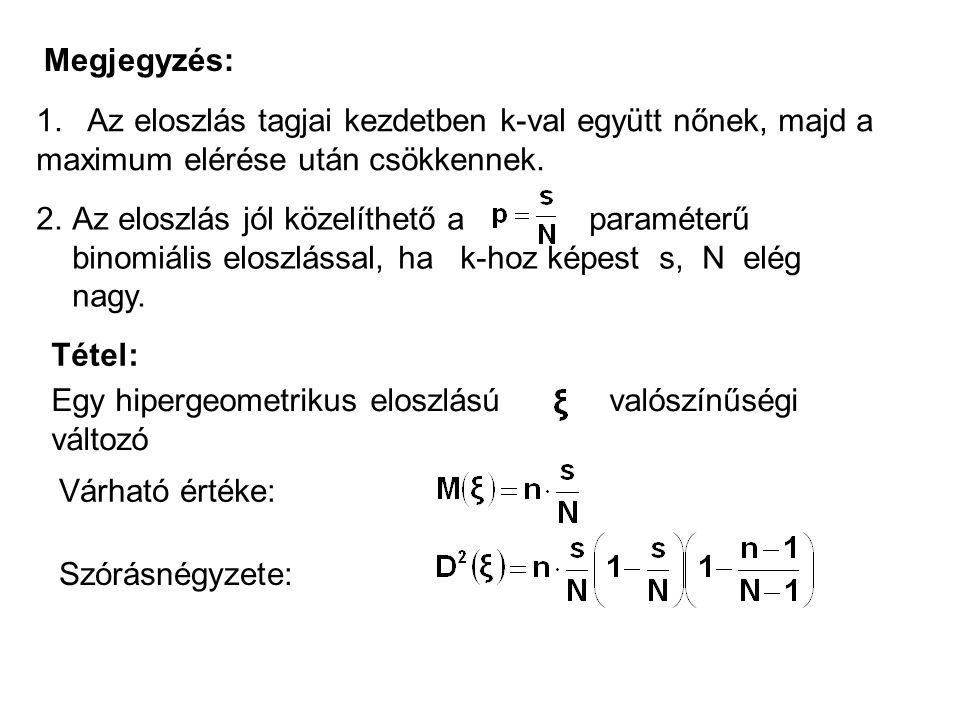 Megjegyzés: 1. Az eloszlás tagjai kezdetben k-val együtt nőnek, majd a maximum elérése után csökkennek. 2.Az eloszlás jól közelíthető a paraméterű bin