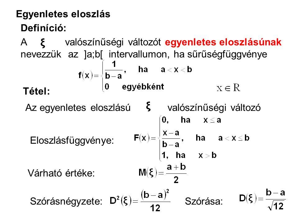 Egyenletes eloszlás Definíció: A valószínűségi változót egyenletes eloszlásúnak nevezzük az ]a;b[ intervallumon, ha sűrűségfüggvénye Tétel: Az egyenle