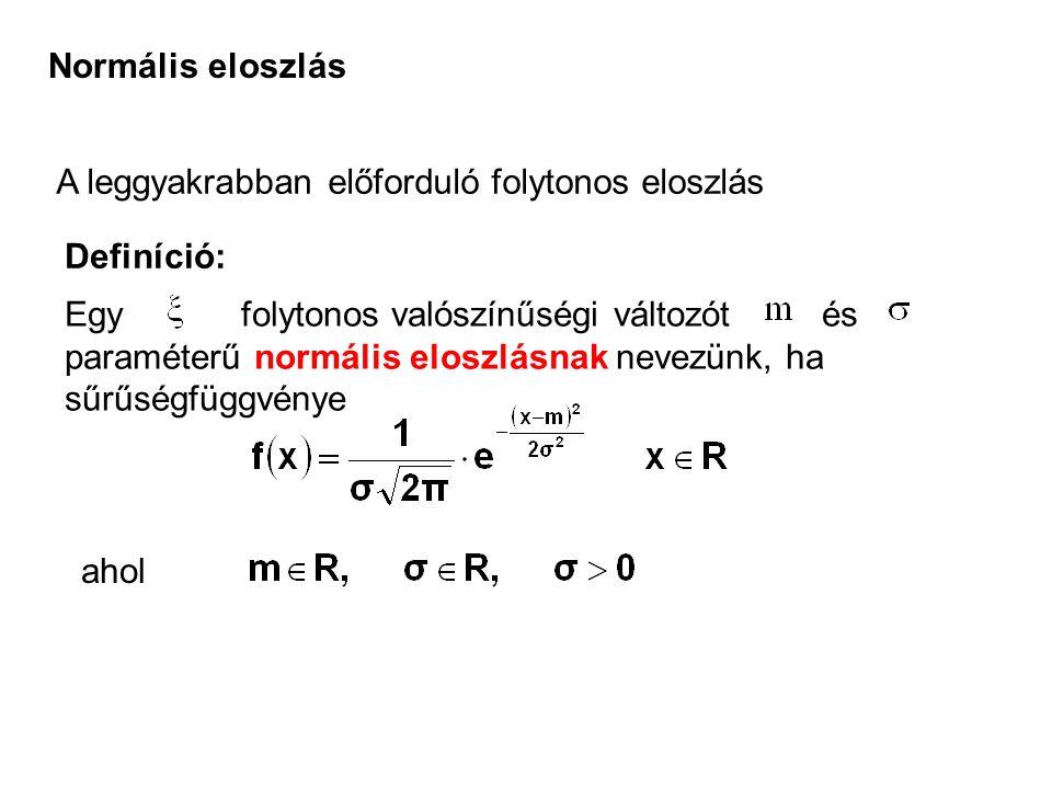 Normális eloszlás A leggyakrabban előforduló folytonos eloszlás Definíció: Egy folytonos valószínűségi változót és paraméterű normális eloszlásnak nev
