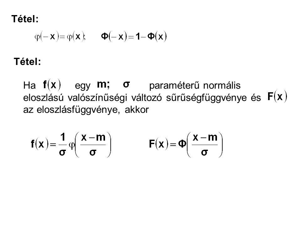 Tétel: Ha egy paraméterű normális eloszlású valószínűségi változó sűrűségfüggvénye és az eloszlásfüggvénye, akkor