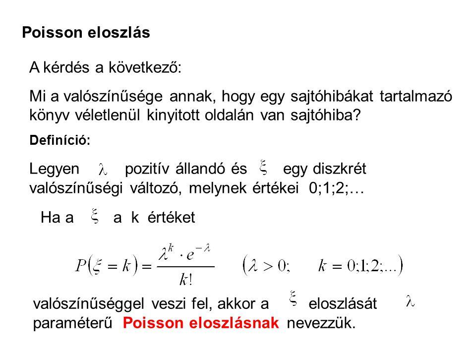 Poisson eloszlás A kérdés a következő: Mi a valószínűsége annak, hogy egy sajtóhibákat tartalmazó könyv véletlenül kinyitott oldalán van sajtóhiba? De