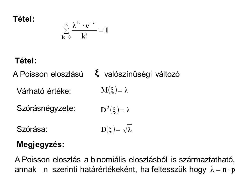 Tétel: A Poisson eloszlású valószínűségi változó Várható értéke: Szórásnégyzete: Szórása: Megjegyzés: A Poisson eloszlás a binomiális eloszlásból is s