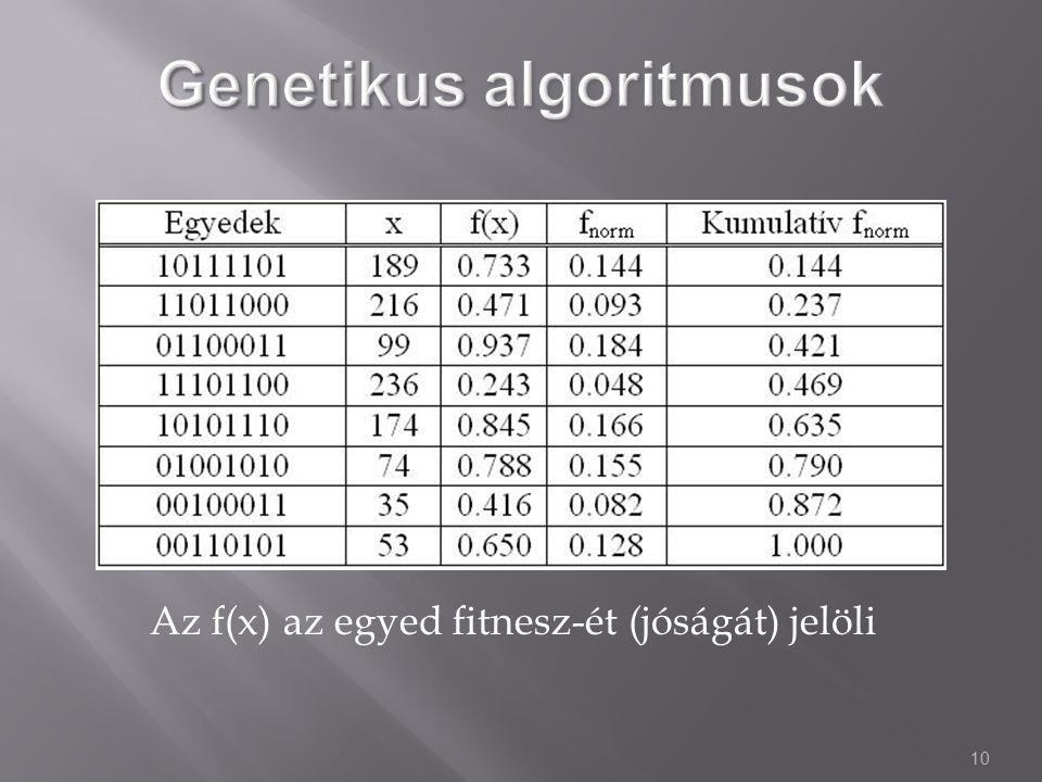 10 Az f(x) az egyed fitnesz-ét (jóságát) jelöli