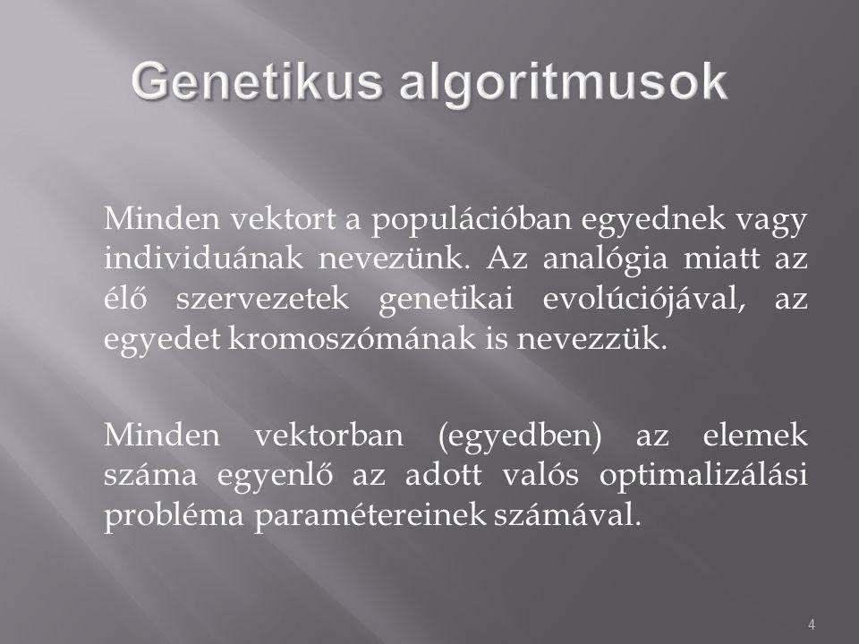 5 Egy egyszerű (kanonikus) genetikus algoritmus megvaló- sításához a következő műveleteket kell végrehajtani: 1.