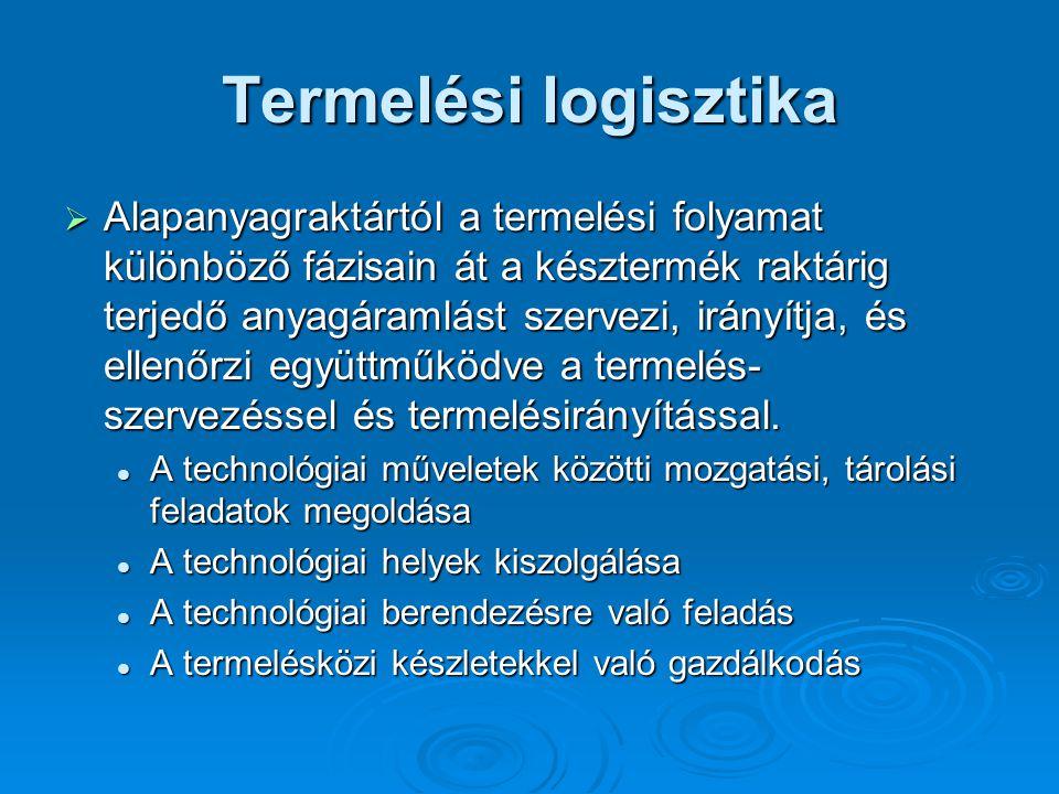 Termelési logisztika  Alapanyagraktártól a termelési folyamat különböző fázisain át a késztermék raktárig terjedő anyagáramlást szervezi, irányítja, és ellenőrzi együttműködve a termelés- szervezéssel és termelésirányítással.