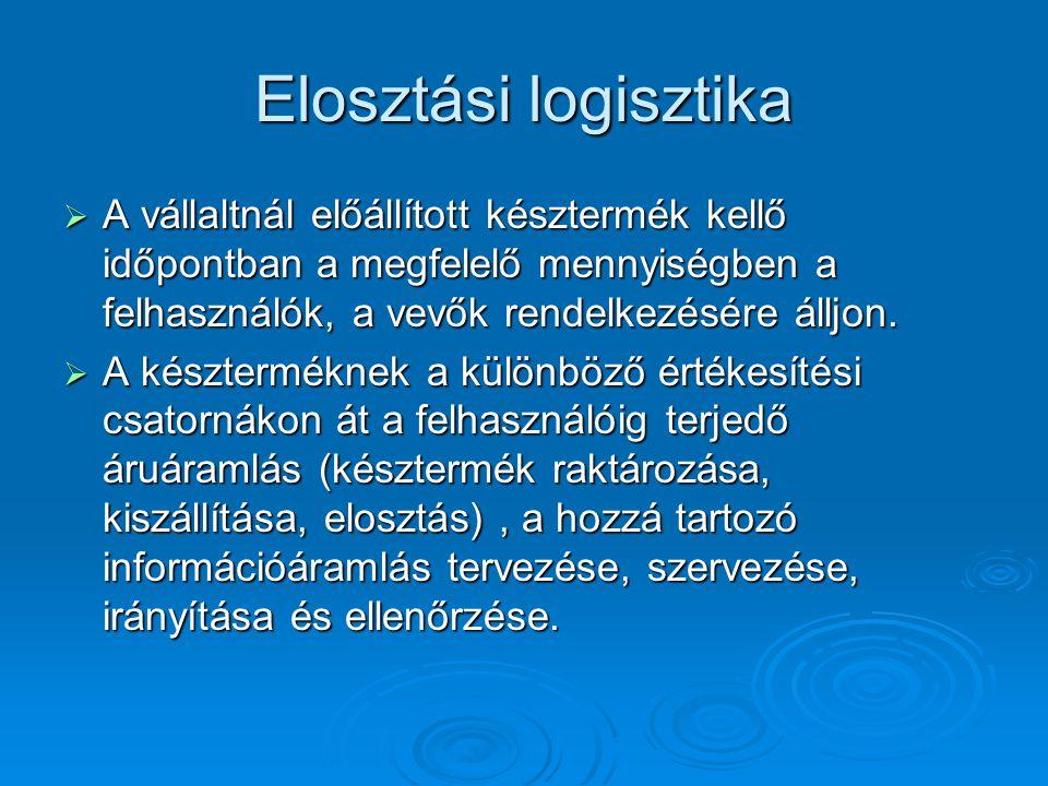Elosztási logisztika  A vállaltnál előállított késztermék kellő időpontban a megfelelő mennyiségben a felhasználók, a vevők rendelkezésére álljon.