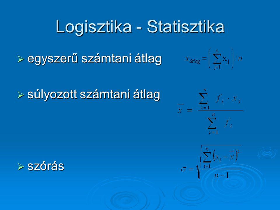Logisztika - Statisztika  egyszerű számtani átlag  súlyozott számtani átlag  szórás