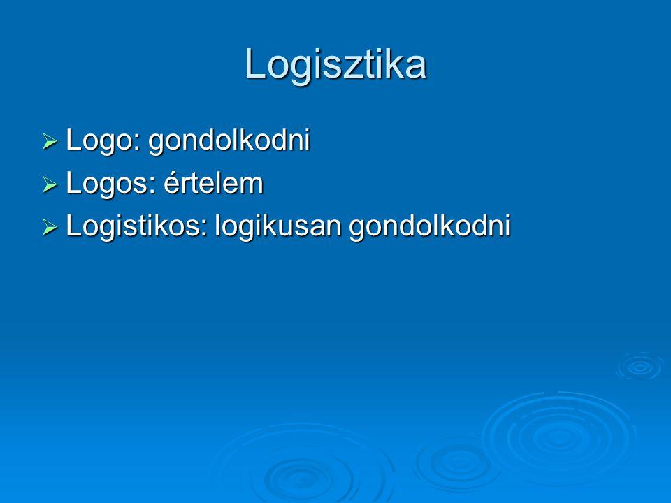 Logisztika  Logo: gondolkodni  Logos: értelem  Logistikos: logikusan gondolkodni