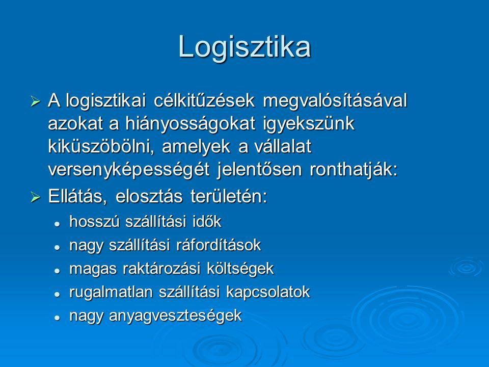Logisztika  A logisztikai célkitűzések megvalósításával azokat a hiányosságokat igyekszünk kiküszöbölni, amelyek a vállalat versenyképességét jelentősen ronthatják:  Ellátás, elosztás területén: hosszú szállítási idők hosszú szállítási idők nagy szállítási ráfordítások nagy szállítási ráfordítások magas raktározási költségek magas raktározási költségek rugalmatlan szállítási kapcsolatok rugalmatlan szállítási kapcsolatok nagy anyagveszteségek nagy anyagveszteségek