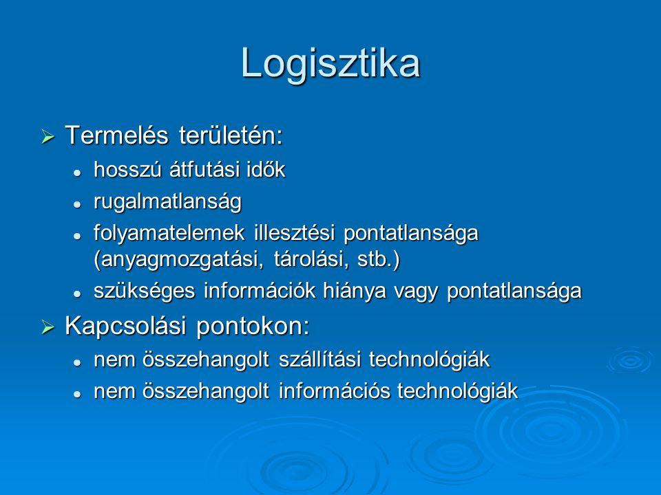 Logisztika  Hely- és időkoordináta-változás szállítás (S), szállítás (S), rakodás (R) rakodás (R) tárolás (T) tárolás (T)  Kiegészítő logisztikai folyamatok: csomagolás, csomagolás, komissiózás, komissiózás, egységrakomány-képzés, egységrakomány-bontás, egységrakomány-képzés, egységrakomány-bontás, ellenőrzés ellenőrzés