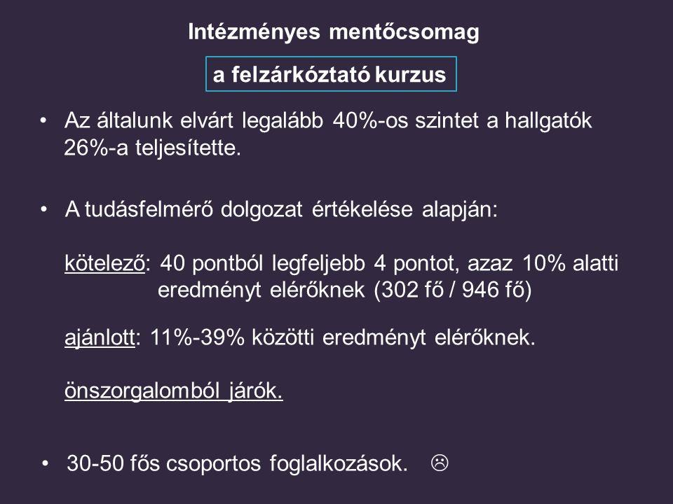a felzárkóztató kurzus A tudásfelmérő dolgozat értékelése alapján: kötelező: 40 pontból legfeljebb 4 pontot, azaz 10% alatti eredményt elérőknek (302