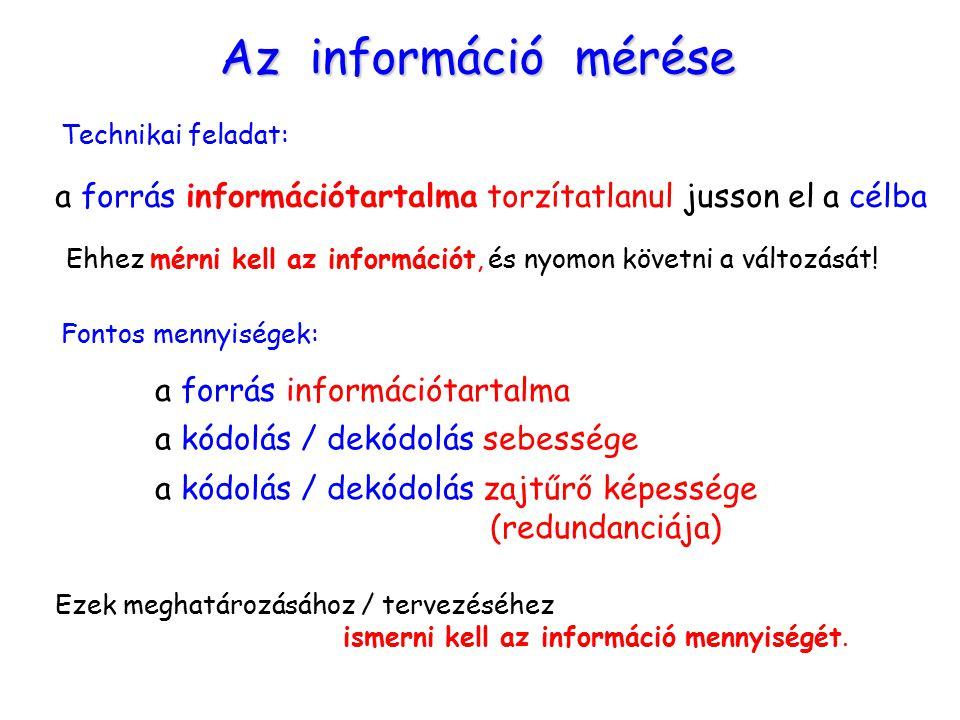 Az információ mérése Technikai feladat: Ehhez mérni kell az információt, és nyomon követni a változását.