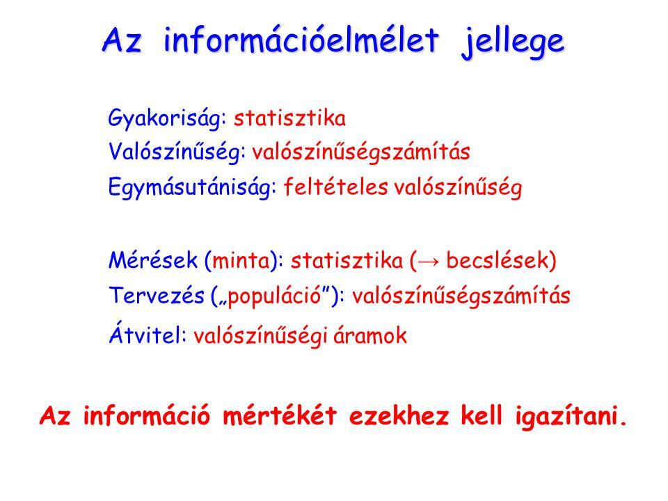 Az információelmélet jellege Gyakoriság: statisztika Valószínűség: valószínűségszámítás Egymásutániság: feltételes valószínűség Az információ mértékét ezekhez kell igazítani.