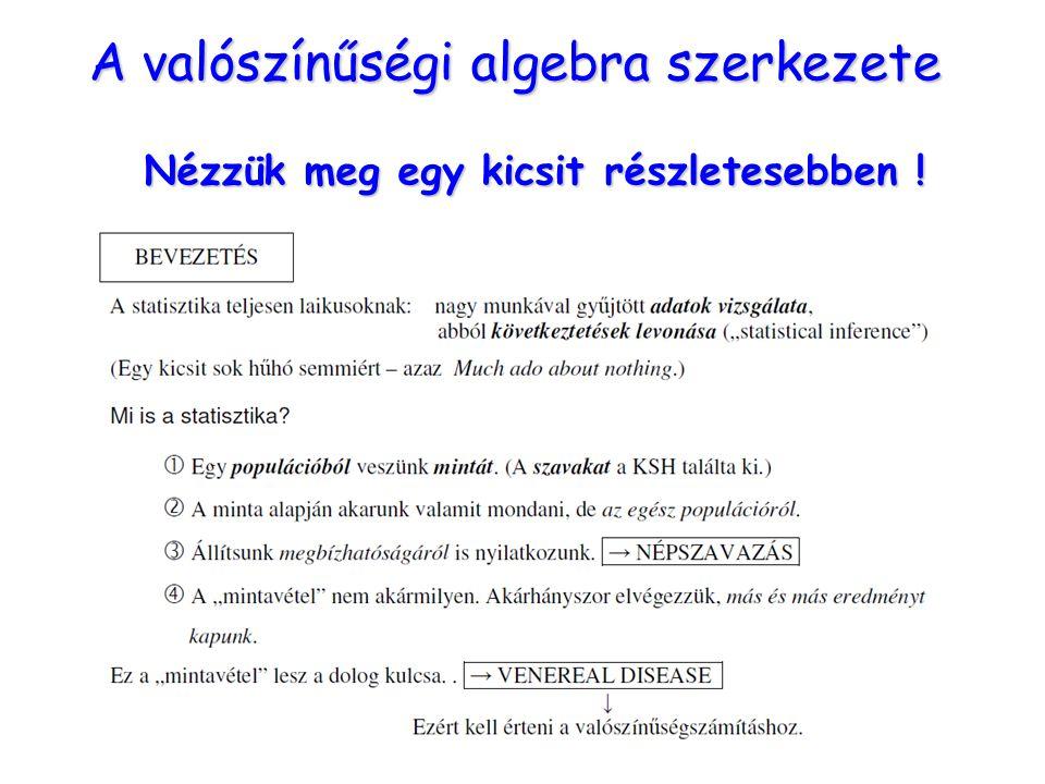 A valószínűségi algebra szerkezete Nézzük meg egy kicsit részletesebben !