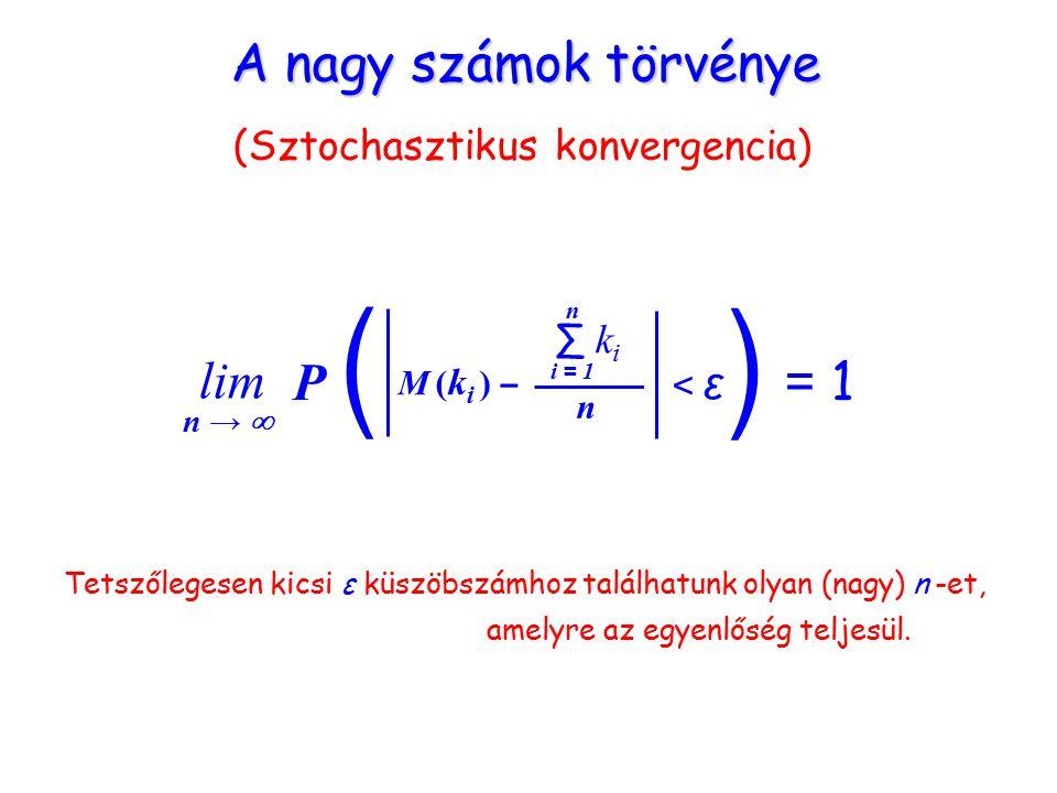 A nagy számok törvénye (Sztochasztikus konvergencia) ∑ ki∑ ki n i = 1 n Tetszőlegesen kicsi ε küszöbszámhoz találhatunk olyan (nagy) n -et, amelyre az egyenlőség teljesül.