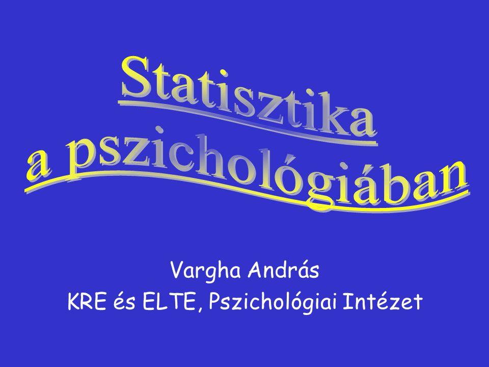 Vargha András KRE és ELTE, Pszichológiai Intézet
