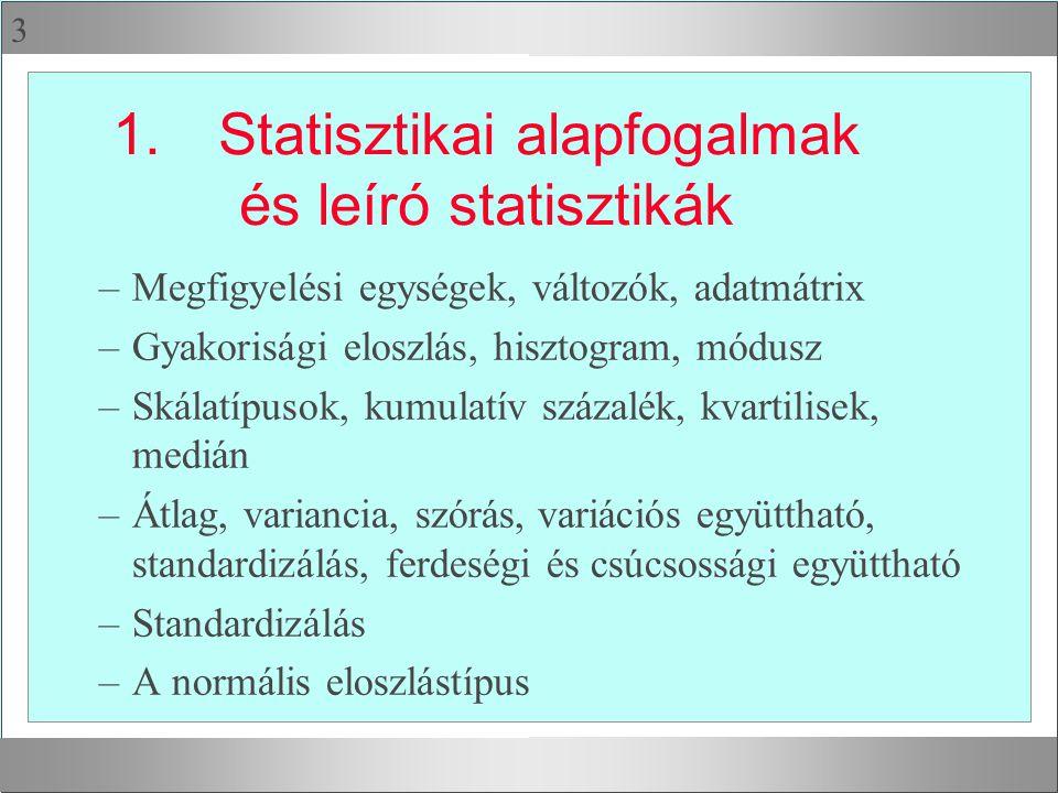 3 1.Statisztikai alapfogalmak és leíró statisztikák –Megfigyelési egységek, változók, adatmátrix –Gyakorisági eloszlás, hisztogram, módusz –Skálatípusok, kumulatív százalék, kvartilisek, medián –Átlag, variancia, szórás, variációs együttható, standardizálás, ferdeségi és csúcsossági együttható –Standardizálás –A normális eloszlástípus