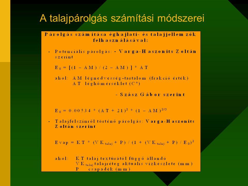 A talajpárolgás számítási módszerei