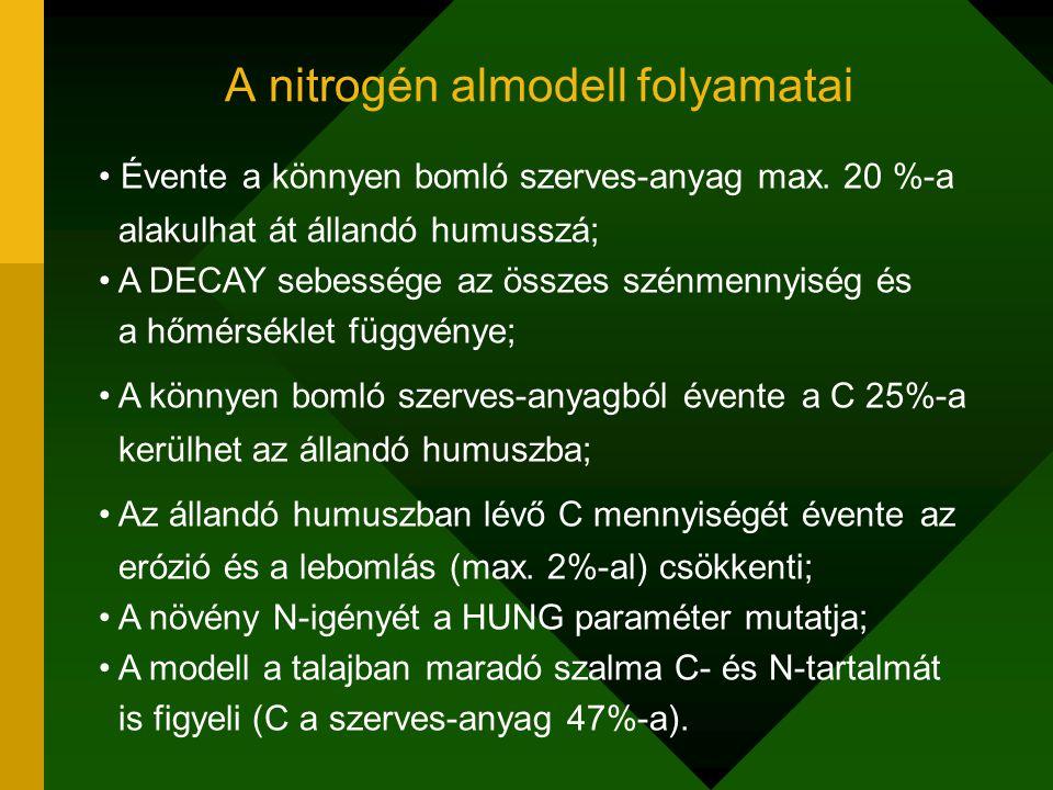 A nitrogén almodell folyamatai Évente a könnyen bomló szerves-anyag max. 20 %-a alakulhat át állandó humusszá; A DECAY sebessége az összes szénmennyis